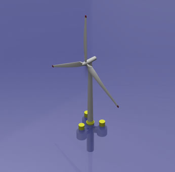 Floating Wind Power News